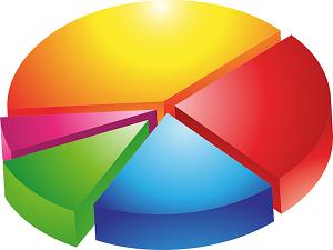 pie-chart-149727_640